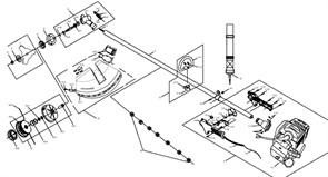 Рукоятка управления в сборе триммера Калибр БК-750 (рис. 1-3 - 1-14)