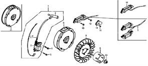 вентилятор, воздушное охлаждение двигателя бензогенератора Elitech БЭС 1800 (рис.8)