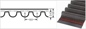 Зубчатый приводной ремень  SТD 1024 S8М