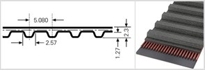 Зубчатый приводной ремень  124 ХL, L=315 mm (Ширина ремня: 1 мм,)