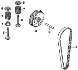 Ремень триммера Elmos EPT-29F (рис. 4)