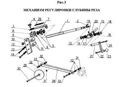 Ручка сверлильной нарезчика швов Diam RK-500 №21