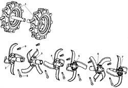 Колеса культиватора Champion BC 8713 (рис. 1)